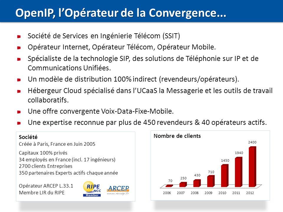 OpenIP, lOpérateur de la Convergence... Nombre de clients Société Créée à Paris, France en Juin 2005 Capitaux 100% privés 34 employés en France (incl.