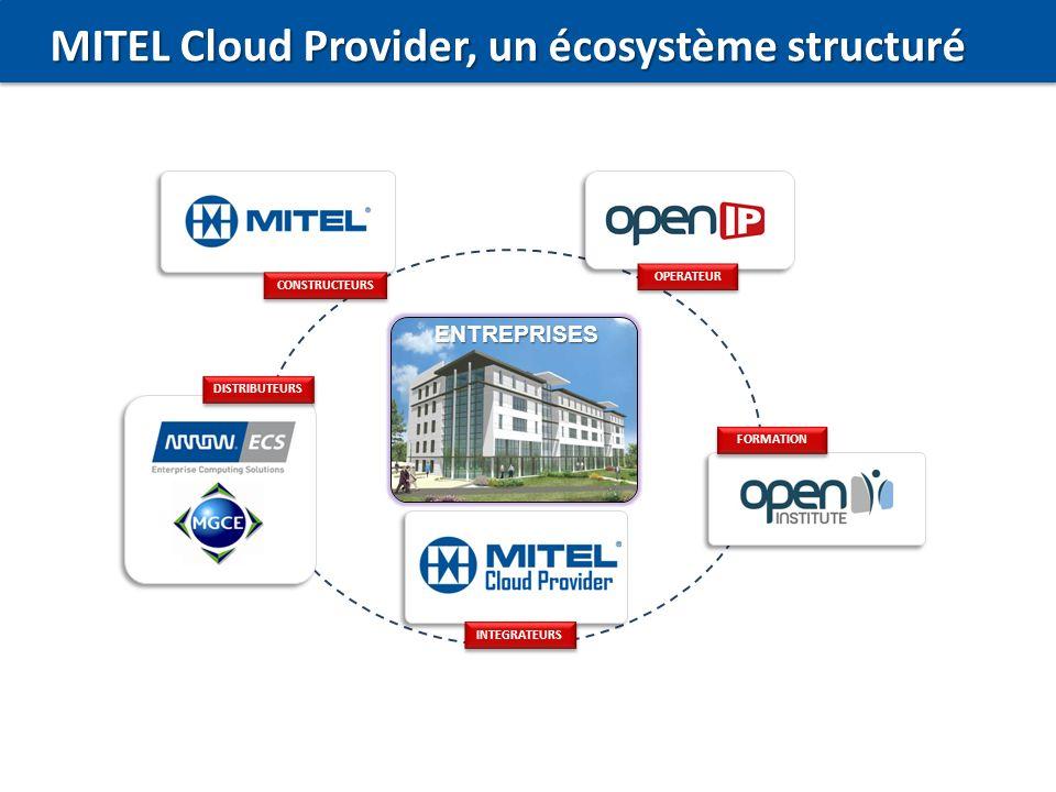 4 OPERATEUR FORMATION ENTREPRISES DISTRIBUTEURS MITEL Cloud Provider, un écosystème structuré INTEGRATEURS CONSTRUCTEURS