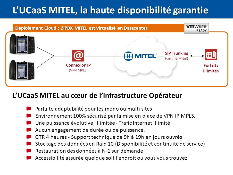 Comment déployer lUCaaS MITEL – Etape 1 VCPUVRAMCACHEDD (G) Abo mensuel MiCollab with Voice 261240 99 Taille des serveurs UCaaS Mitel - fourni hors licence utilisateurs.