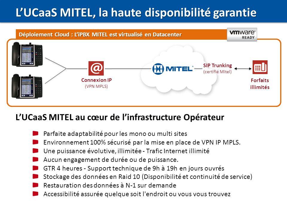 LUCaaS MITEL, la haute disponibilité garantie LUCaaS MITEL au cœur de linfrastructure Opérateur SIP Trunking (certifié Mitel) Connexion IP (VPN MPLS) Forfaits illimités Déploiement Cloud : LiPBX MITEL est virtualisé en Datacenter Parfaite adaptabilité pour les mono ou multi sites Environnement 100% sécurisé par la mise en place de VPN IP MPLS.