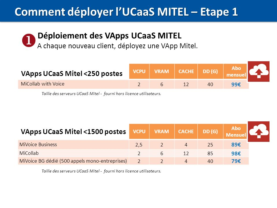 Comment déployer lUCaaS MITEL – Etape 1 VCPUVRAMCACHEDD (G) Abo mensuel MiCollab with Voice 261240 99 Taille des serveurs UCaaS Mitel - fourni hors li
