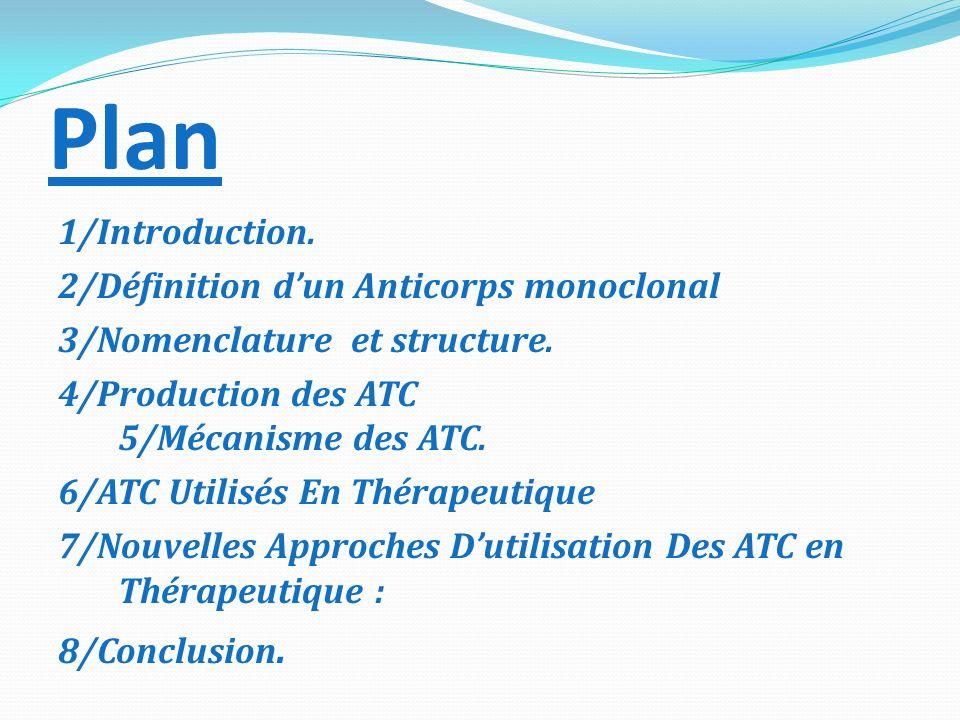Plan 1/Introduction. 2/Définition dun Anticorps monoclonal 3/Nomenclature et structure. 4/Production des ATC 5/Mécanisme des ATC. 6/ATC Utilisés En Th