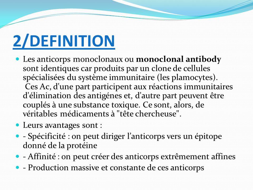 2/DEFINITION Les anticorps monoclonaux ou monoclonal antibody sont identiques car produits par un clone de cellules spécialisées du système immunitair