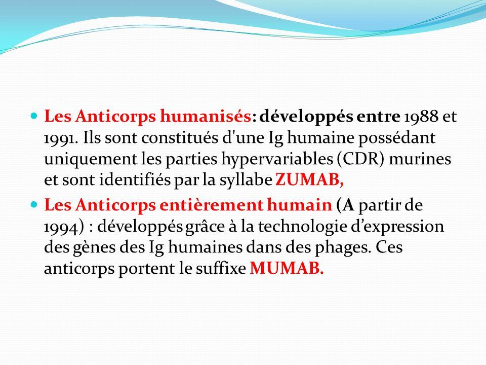 Les Anticorps humanisés: développés entre 1988 et 1991. Ils sont constitués d'une Ig humaine possédant uniquement les parties hypervariables (CDR) mur