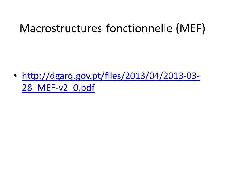 Macrostructures fonctionnelle (MEF) http://dgarq.gov.pt/files/2013/04/2013-03- 28_MEF-v2_0.pdf http://dgarq.gov.pt/files/2013/04/2013-03- 28_MEF-v2_0.