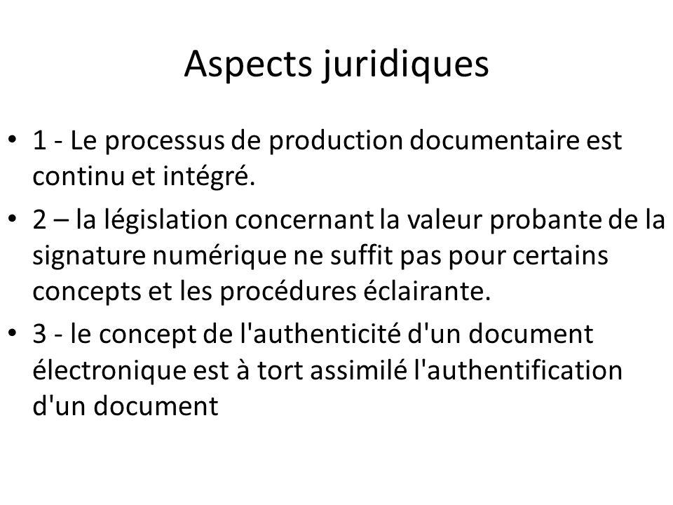 Aspects juridiques 1 - Le processus de production documentaire est continu et intégré.