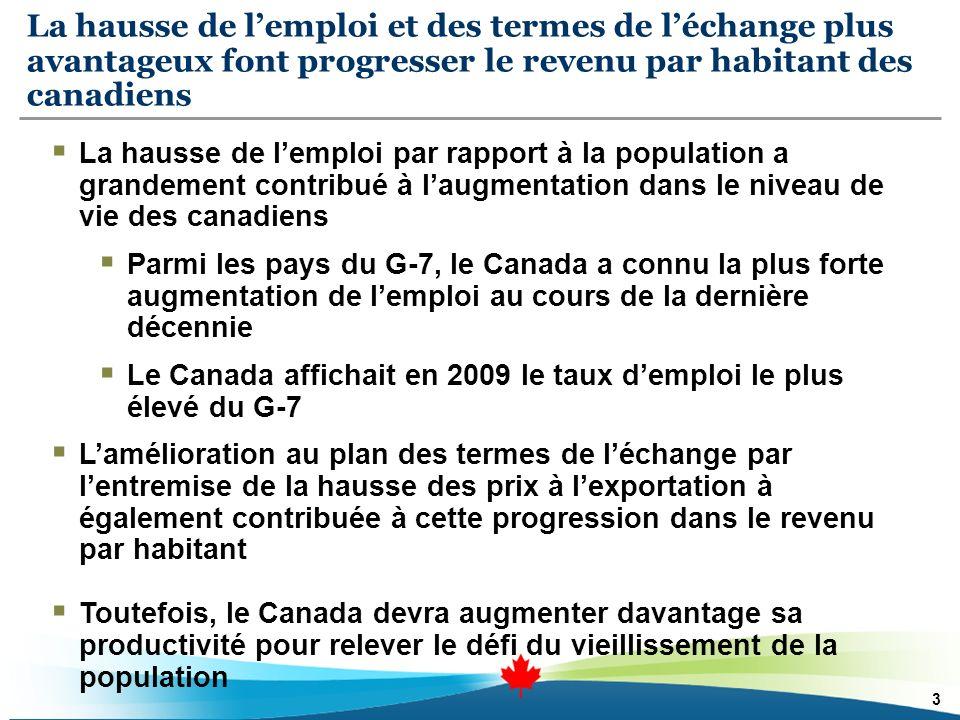 Cependant, les faibles gains de productivité au Canada ont freiné la croissance du revenu Croissance de la productivité du travail, pays du G-7, 1999-2009 Il sagit dun problème de longue date Le Canada accuse toujours un retard par rapport aux autres pays du G-7, et en particulier les États-Unis On observe de faible gains de productivité dans la plupart des secteurs de léconomie canadienne % 4 Le Canada se classe au 17 te rang parmi 22 pays de lOCDE Source; OCDE