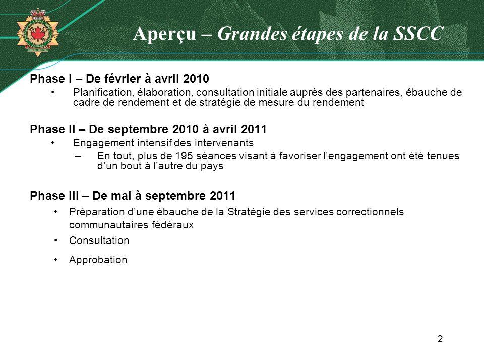 Aperçu – Grandes étapes de la SSCC Phase I – De février à avril 2010 Planification, élaboration, consultation initiale auprès des partenaires, ébauche
