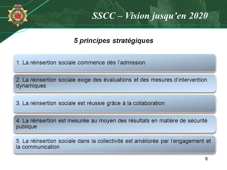 SSCC – Vision jusquen 2020 5 principes stratégiques 1. La réinsertion sociale commence dès ladmission 2. La réinsertion sociale exige des évaluations