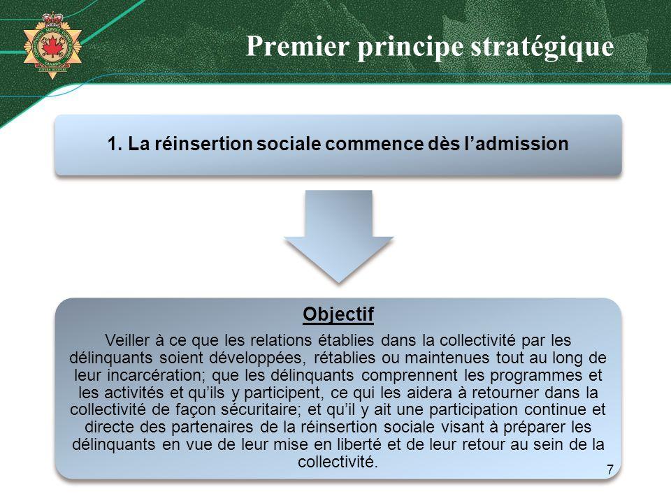 Premier principe stratégique 1. La réinsertion sociale commence dès ladmission Objectif Veiller à ce que les relations établies dans la collectivité p