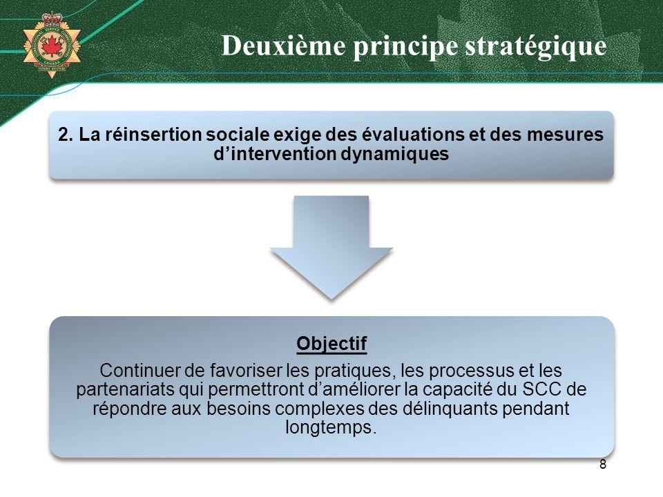 Deuxième principe stratégique 2. La réinsertion sociale exige des évaluations et des mesures dintervention dynamiques Objectif Continuer de favoriser