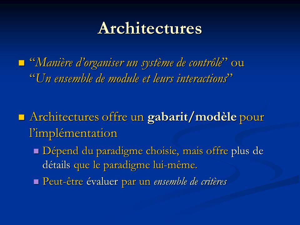 Architectures Manière dorganiser un système de contrôle ouUn ensemble de module et leurs interactionsManière dorganiser un système de contrôle ouUn en
