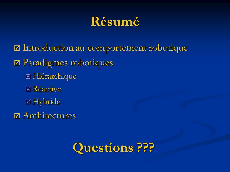 Résumé Introduction au comportement robotique Introduction au comportement robotique Paradigmes robotiques Paradigmes robotiques Hiérarchique Hiérarch