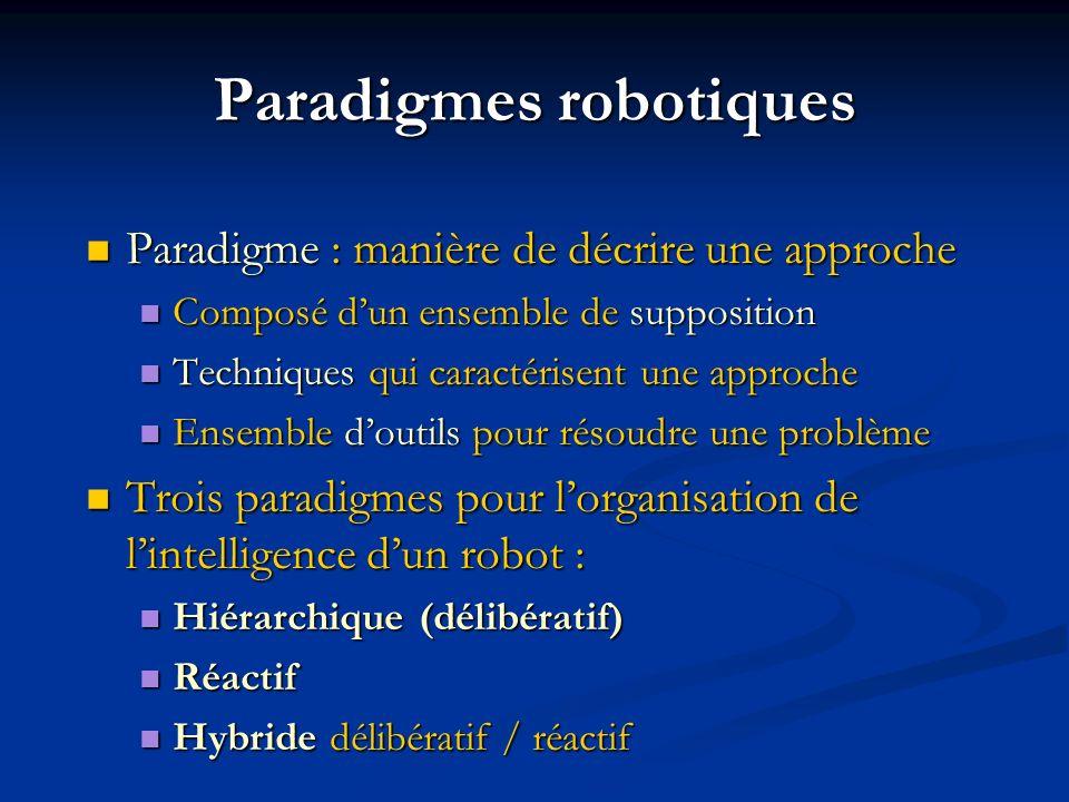 Paradigmes robotiques Paradigme : manière de décrire une approche Paradigme : manière de décrire une approche Composé dun ensemble de supposition Comp
