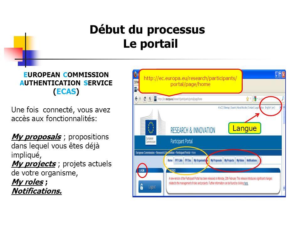 http://ec.europa.eu/research/participants/ portal/page/home Début du processus Le portail EUROPEAN COMMISSION AUTHENTICATION SERVICE (ECAS) Une fois c