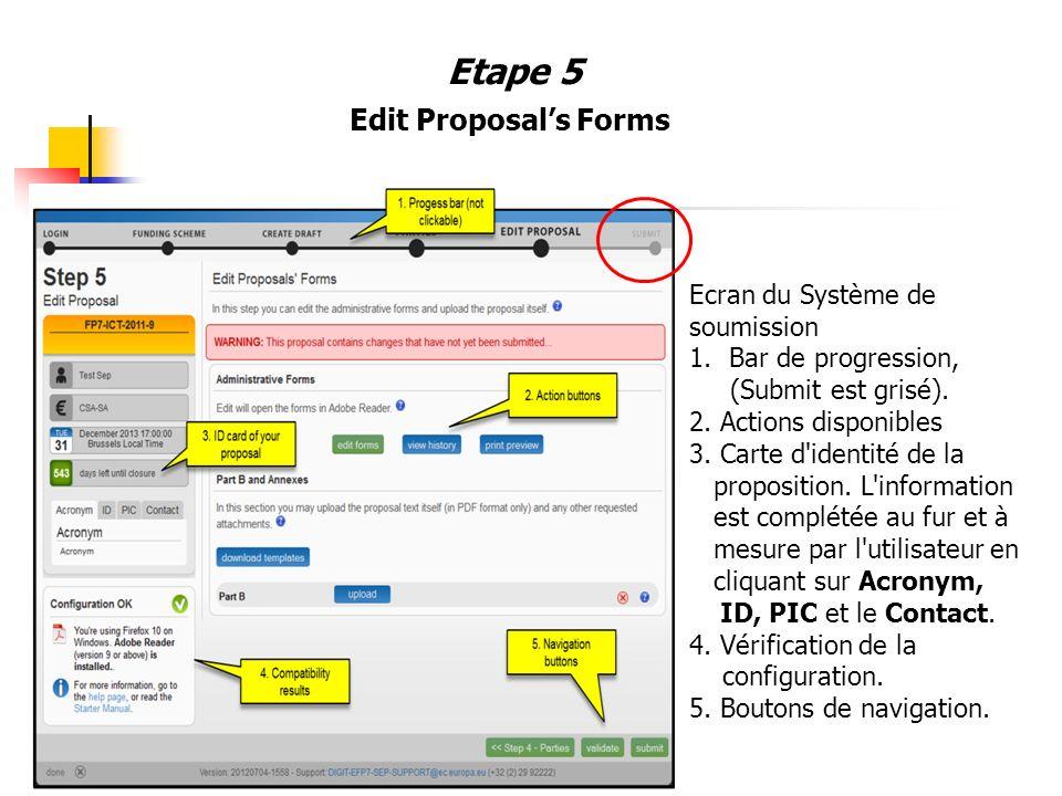 Etape 5 Ecran du Système de soumission 1.Bar de progression, (Submit est grisé). 2. Actions disponibles 3. Carte d'identité de la proposition. L'infor