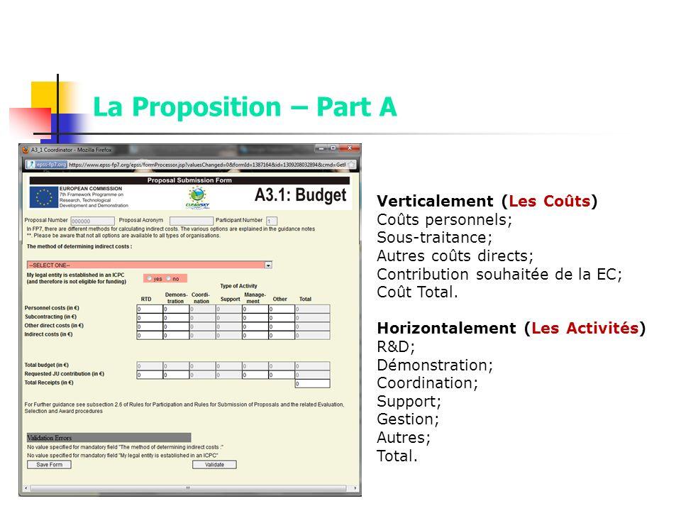 La Proposition – Part A Verticalement (Les Coûts) Coûts personnels; Sous-traitance; Autres coûts directs; Contribution souhaitée de la EC; Coût Total.
