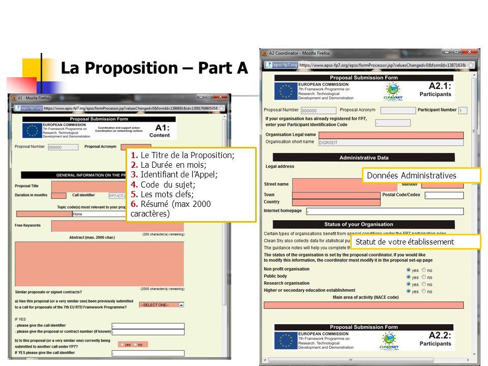 La Proposition – Part A 1. Le Titre de la Proposition; 2. La Durée en mois; 3. Identifiant de lAppel; 4. Code du sujet; 5. Les mots clefs; 6. Résumé (