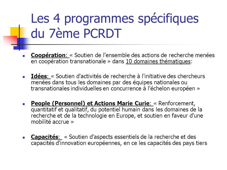 Les 4 programmes spécifiques du 7ème PCRDT Coopération: « Soutien de l'ensemble des actions de recherche menées en coopération transnationale » dans 1
