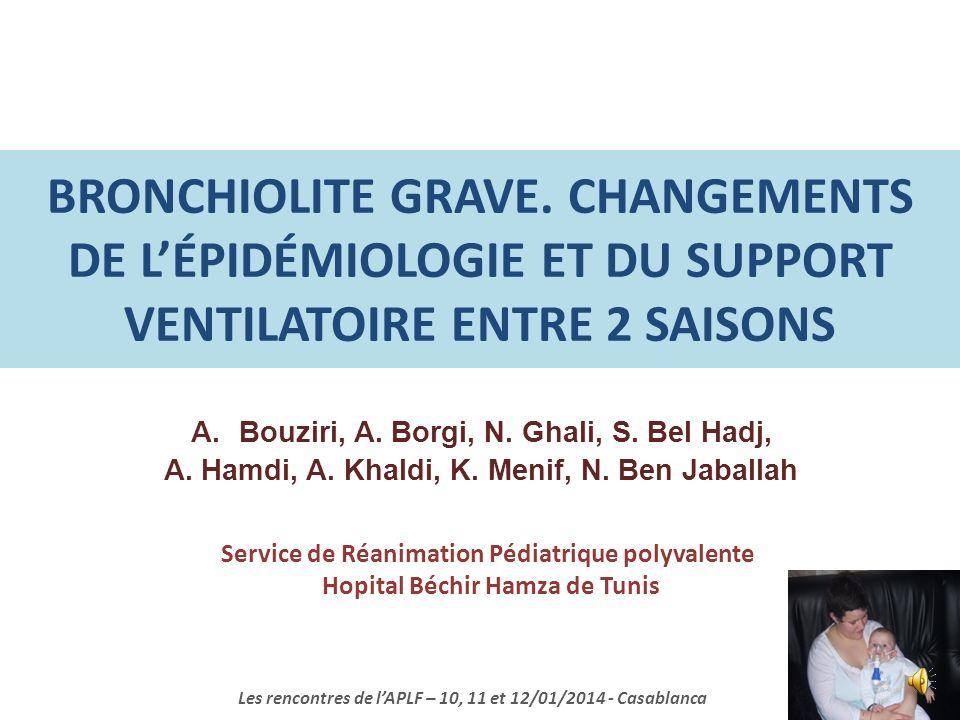 BRONCHIOLITE < 3 mois + viro (+) 78 nourrissons Saison 2010 Saison 2012 43 patients 35 patients 11.9% des adm10% des adm PATIENTS INCLUS