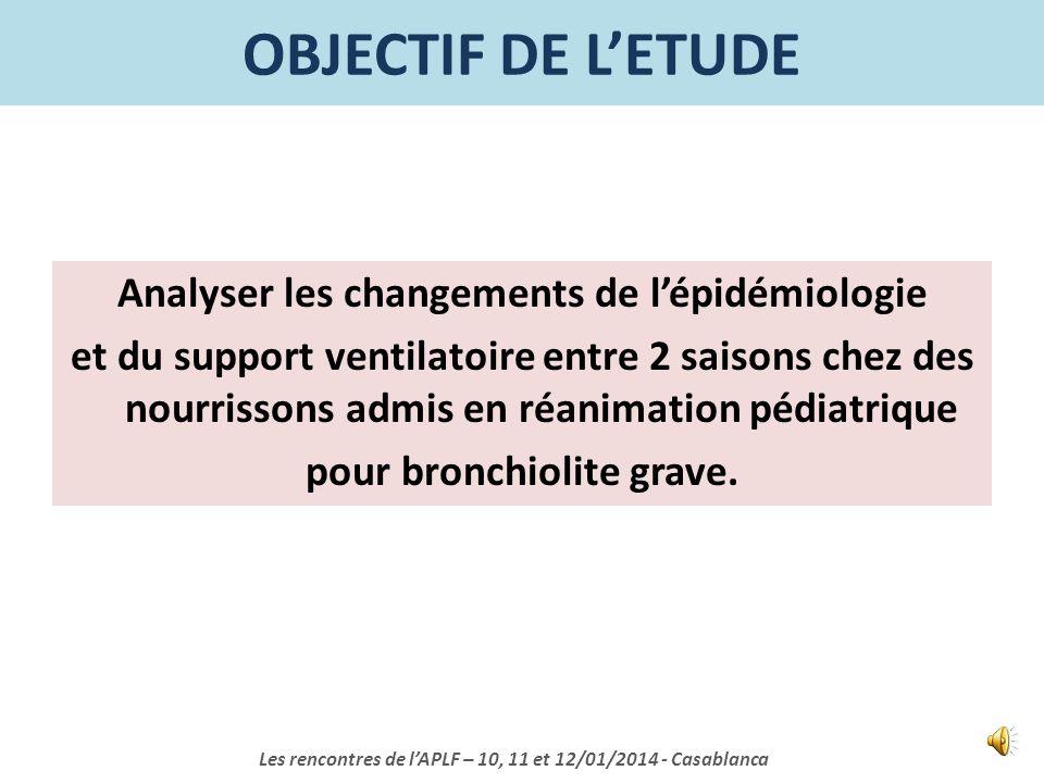Analyser les changements de lépidémiologie et du support ventilatoire entre 2 saisons chez des nourrissons admis en réanimation pédiatrique pour bronchiolite grave.