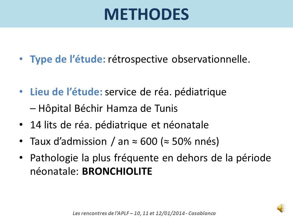 Saison 2010 N = 43 Saison 2012 N = 35 p Apnées 11(25.5%)8(22.8%)ns SpO 2 < 90% sous O 2 4 (9.3%)2 (5.7%)ns SDRA 2 (4.6%)0ns Choc 1 (2.3%)0- PRESENTATION CLINIQUE DES PATIENTS INCLUS Les rencontres de lAPLF – 10, 11 et 12/01/2014 - Casablanca
