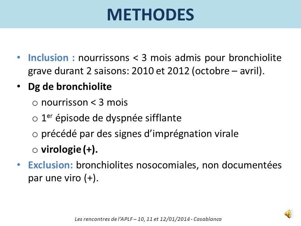 Inclusion : nourrissons < 3 mois admis pour bronchiolite grave durant 2 saisons: 2010 et 2012 (octobre – avril).