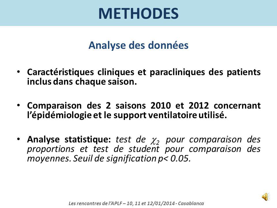COMPLICATIONS Saison 2010 N = 43 Saison 2012 N = 35 p SIADH 2 (4.6%)1 (2.8%)ns Pneumothorax 1 (2.3%)0ns PAVM 5 (11.6%)2 (5.7%)ns Bactériémie nosocomiale 2 (4.6%)0ns Les rencontres de lAPLF – 10, 11 et 12/01/2014 - Casablanca