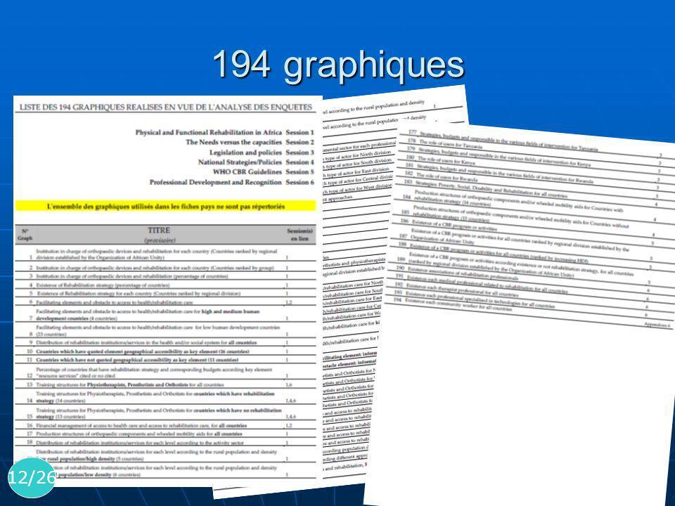 194 graphiques 12/26