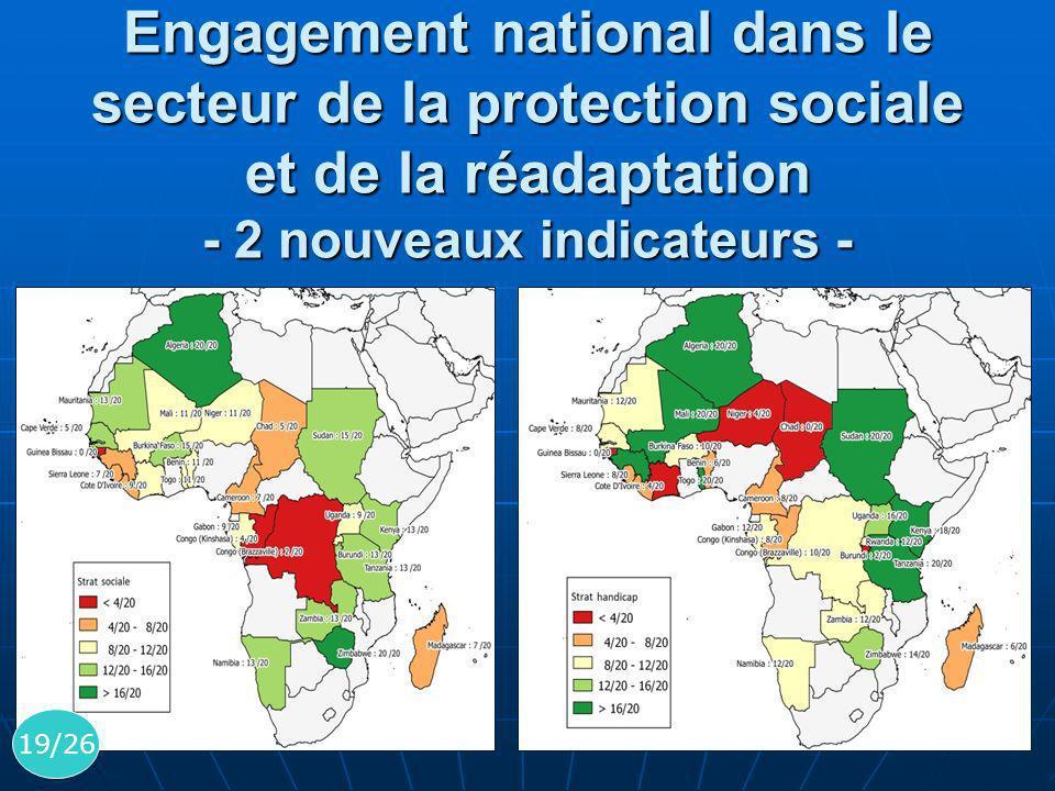 Engagement national dans le secteur de la protection sociale et de la réadaptation - 2 nouveaux indicateurs - 19/26