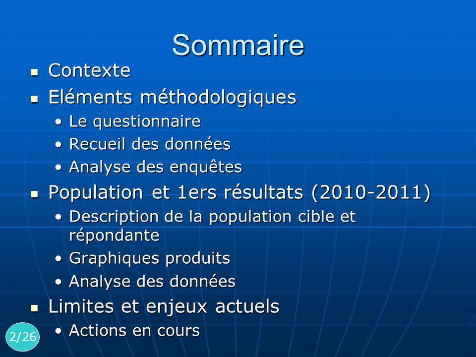 Sommaire Contexte Contexte Eléments méthodologiques Eléments méthodologiques Le questionnaireLe questionnaire Recueil des donnéesRecueil des données A