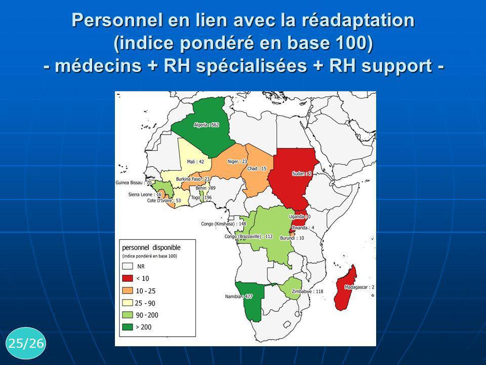 Personnel en lien avec la réadaptation (indice pondéré en base 100) - médecins + RH spécialisées + RH support - 25/26