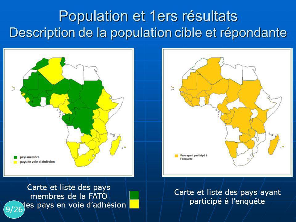 Population et 1ers résultats Description de la population cible et répondante Carte et liste des pays membres de la FATO et des pays en voie dadhésion