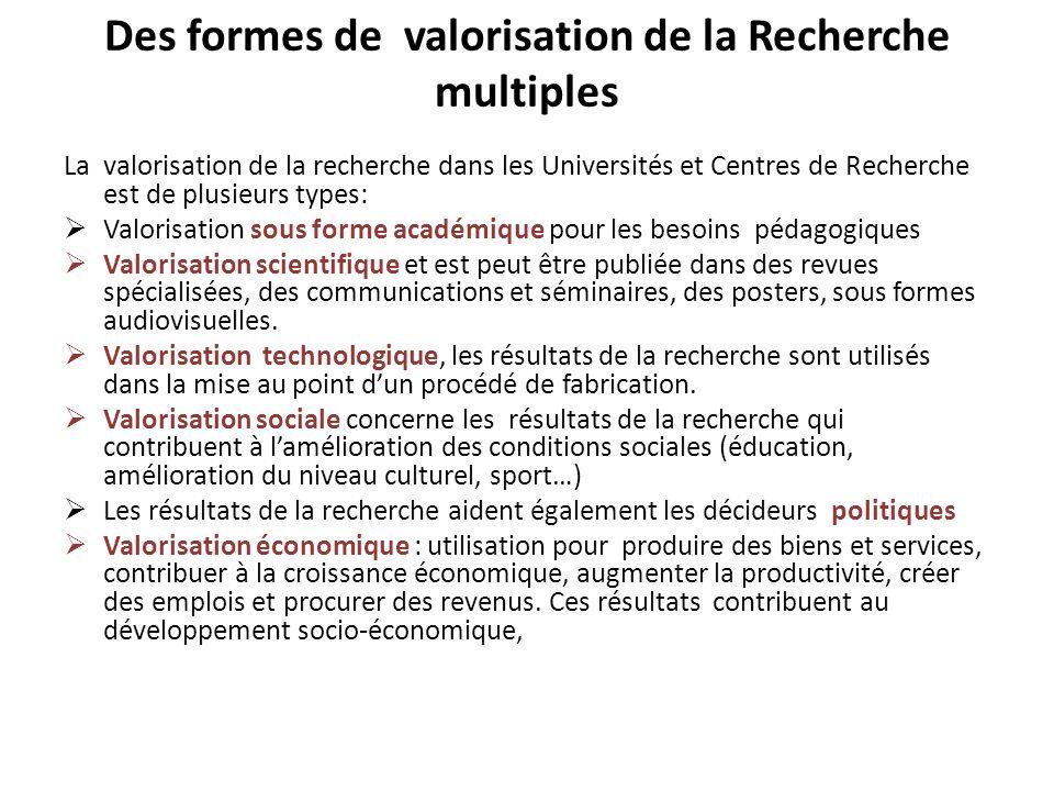Des formes de valorisation de la Recherche multiples La valorisation de la recherche dans les Universités et Centres de Recherche est de plusieurs typ