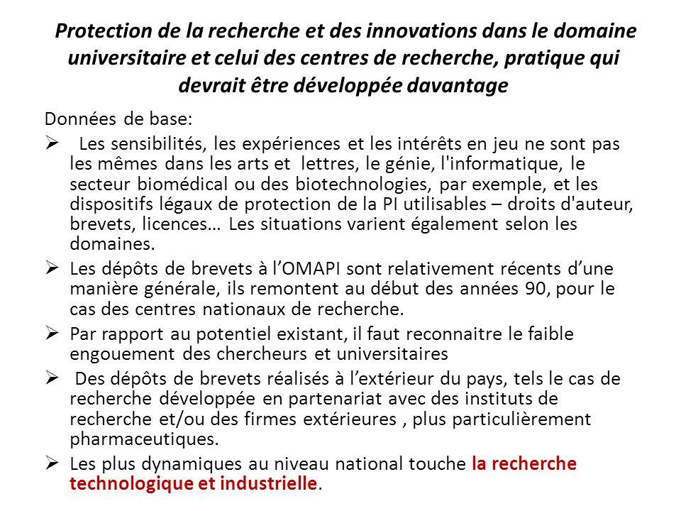 Protection de la recherche et des innovations dans le domaine universitaire et celui des centres de recherche, pratique qui devrait être développée davantage Le CNRIT a déposé une vingtaine de procédés pouvant être utilisés dans le domaine industriel.