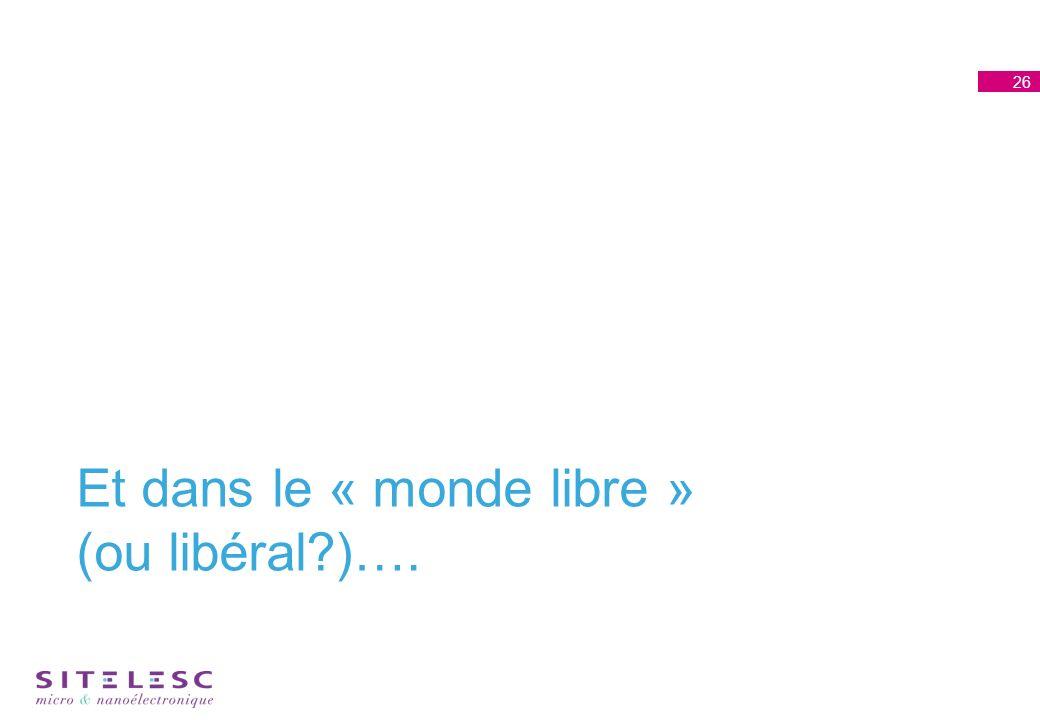 Et dans le « monde libre » (ou libéral )…. 26