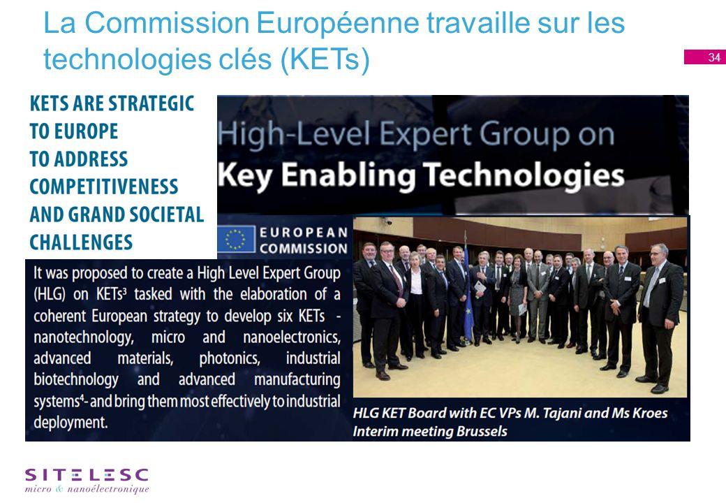 La Commission Européenne travaille sur les technologies clés (KETs) 34