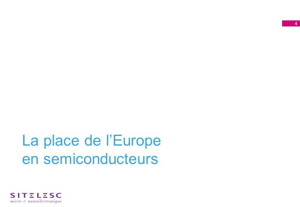 La place de lEurope en semiconducteurs 4
