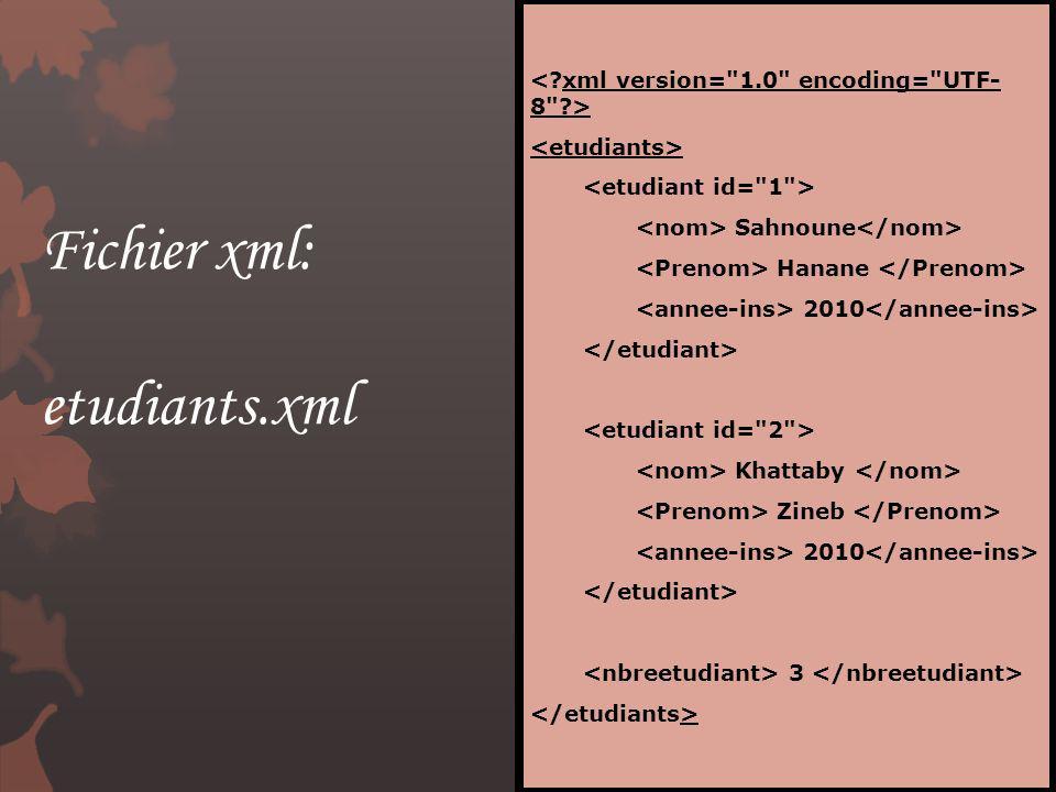 Sahnoune Hanane 2010 Khattaby Zineb 2010 3 Fichier xml: etudiants.xml