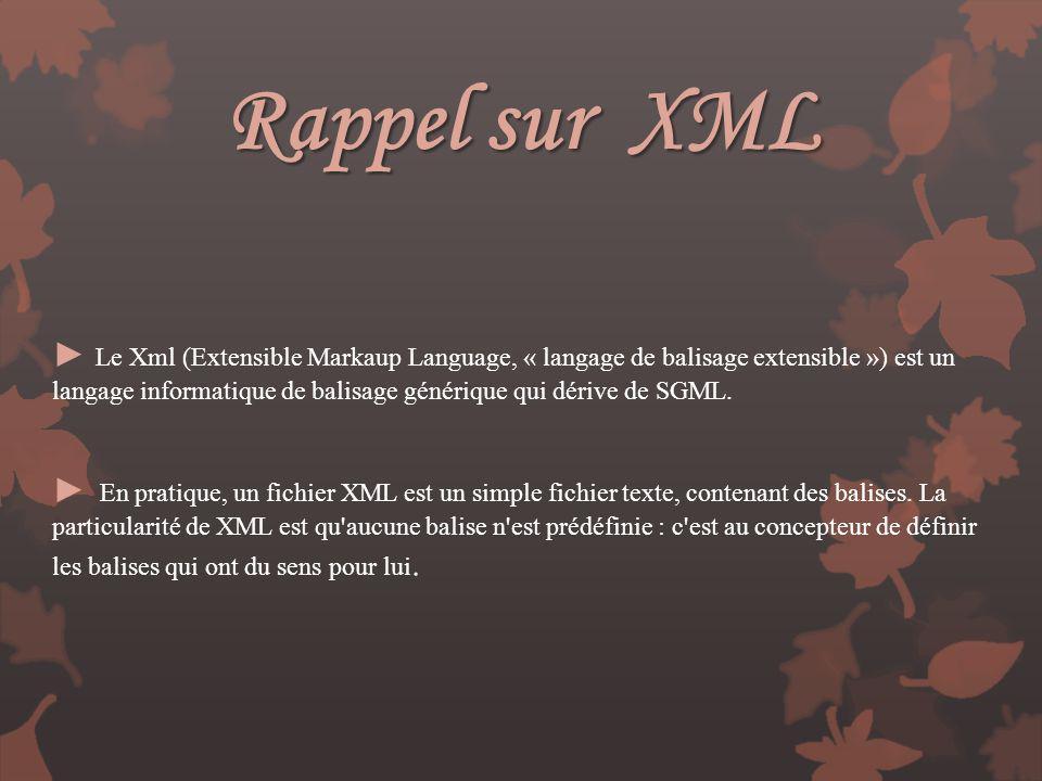 Rappel sur XML Le Xml (Extensible Markaup Language, « langage de balisage extensible ») est un langage informatique de balisage générique qui dérive d