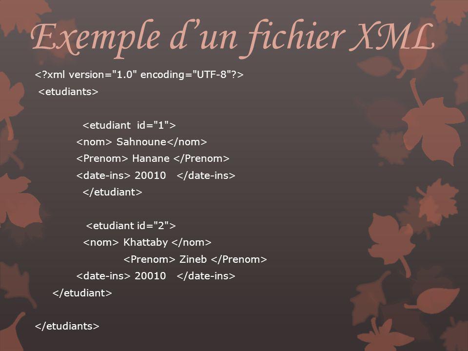 Exemple dun fichier XML Sahnoune Hanane 20010 Khattaby Zineb 20010