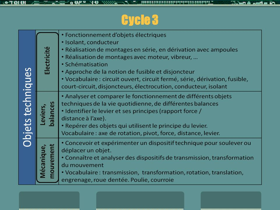 Cycle 3 (suite)
