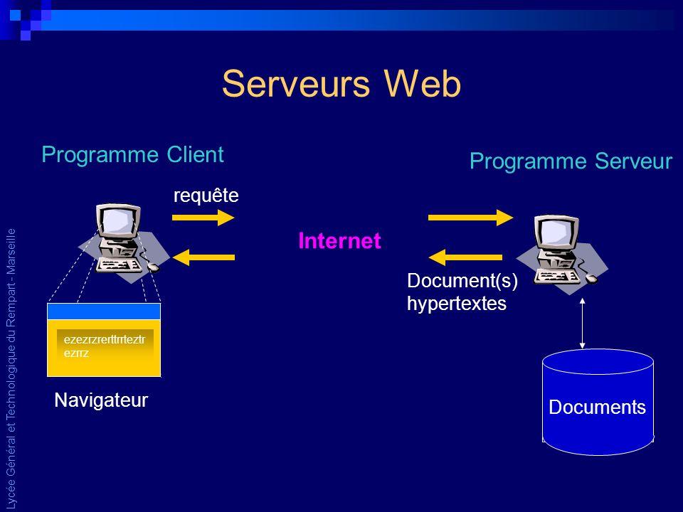 Lycée Général et Technologique du Rempart - Marseille Serveurs Web Programme Client Programme Serveur Internet ezezrzrerttrrteztr ezrrz Documents Document(s) hypertextes requête Navigateur