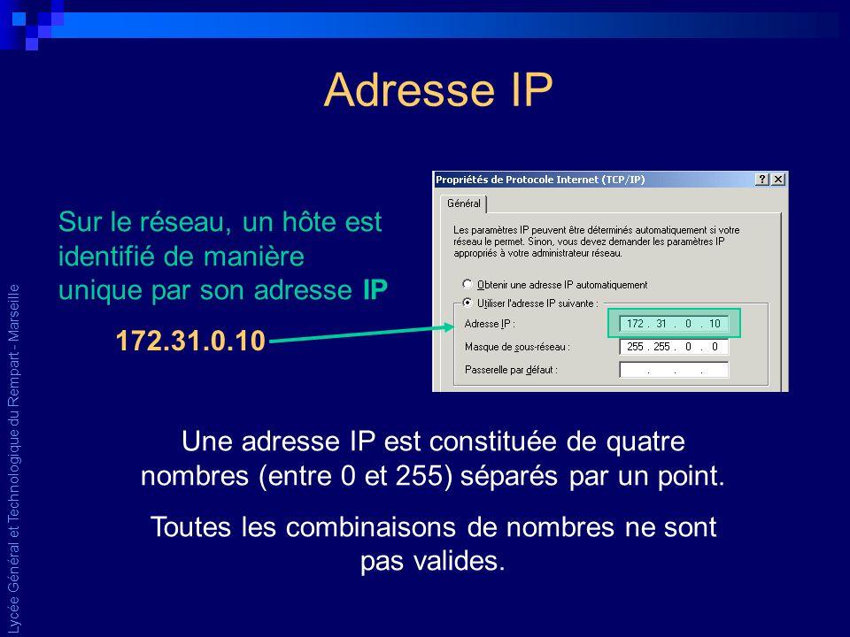 Lycée Général et Technologique du Rempart - Marseille Sur le réseau, un hôte est identifié de manière unique par son adresse IP Une adresse IP est constituée de quatre nombres (entre 0 et 255) séparés par un point.