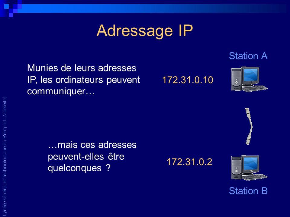 Lycée Général et Technologique du Rempart - Marseille Munies de leurs adresses IP, les ordinateurs peuvent communiquer… …mais ces adresses peuvent-elles être quelconques .