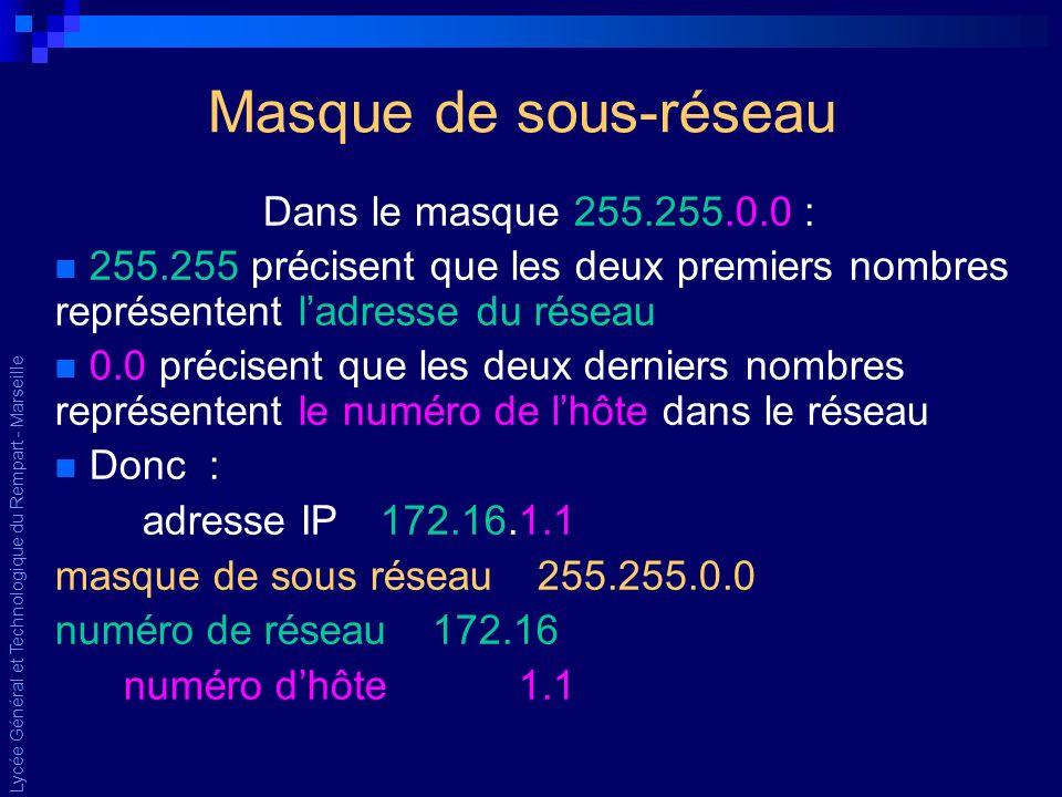 Lycée Général et Technologique du Rempart - Marseille Masque de sous-réseau Dans le masque 255.255.0.0 : 255.255 précisent que les deux premiers nombres représentent ladresse du réseau 0.0 précisent que les deux derniers nombres représentent le numéro de lhôte dans le réseau Donc : adresse IP 172.16.1.1 masque de sous réseau 255.255.0.0 numéro de réseau 172.16 numéro dhôte 1.1