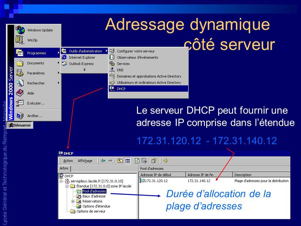 Lycée Général et Technologique du Rempart - Marseille Le serveur DHCP peut fournir une adresse IP comprise dans létendue 172.31.120.12 - 172.31.140.12 Adressage dynamique côté serveur Durée dallocation de la plage dadresses