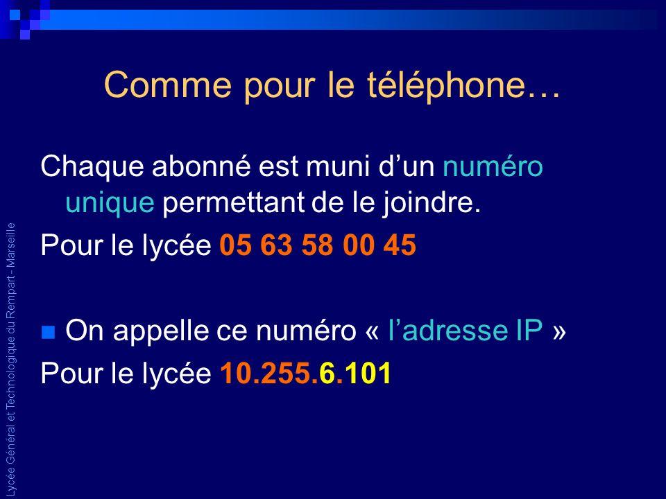 Lycée Général et Technologique du Rempart - Marseille Comme pour le téléphone… Chaque abonné est muni dun numéro unique permettant de le joindre.
