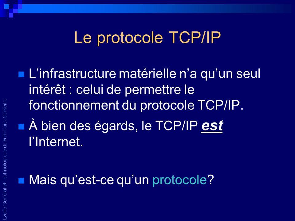 Lycée Général et Technologique du Rempart - Marseille Le protocole TCP/IP Linfrastructure matérielle na quun seul intérêt : celui de permettre le fonctionnement du protocole TCP/IP.