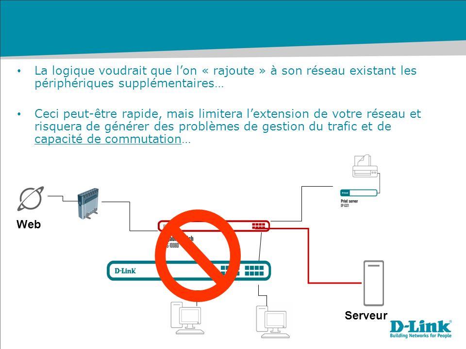 Serveur Web La logique voudrait que lon « rajoute » à son réseau existant les périphériques supplémentaires… Ceci peut-être rapide, mais limitera lext